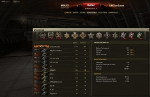 M6A2E1 Highscore