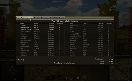 Little guys ftw! Our Jagdpanthers wiped out at the beginning without getting pratically anything done...