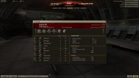 Best M37 Score.