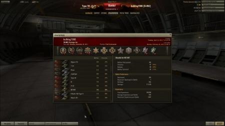 Best M7 MT Score.