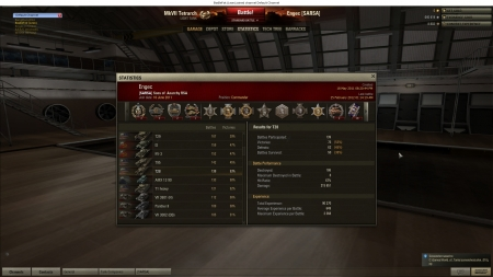 2368xp with T28