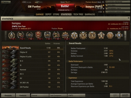 had highscore with is-3