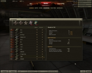 T-28 exp high score