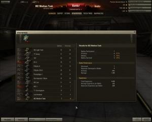 M2 medium exp