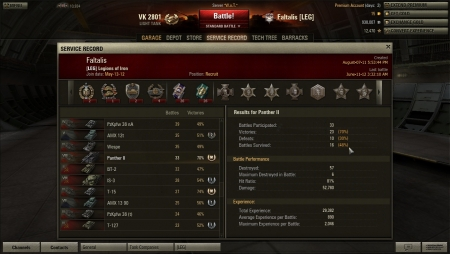 Panther II high score see bottom