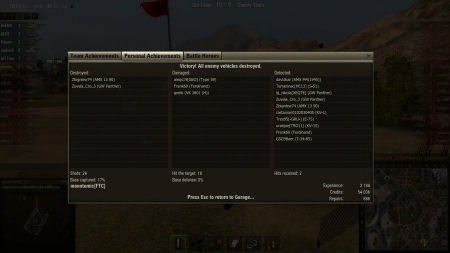 personal best with amx 12t