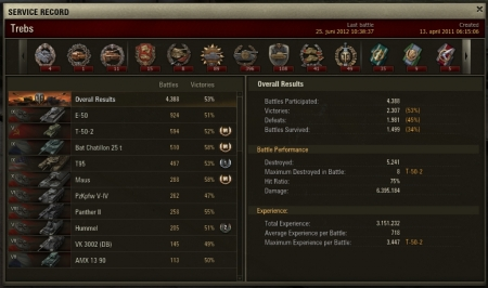 Trebs