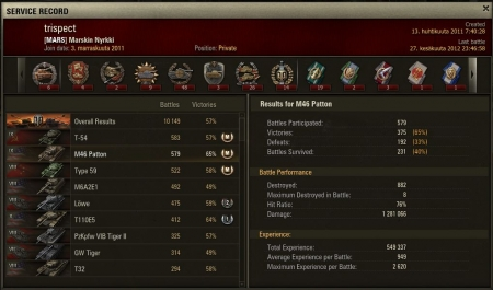 My Patton exp record during Assault match at Sand River