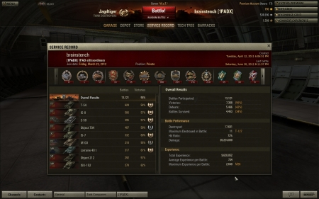 2,640 exp on M26 Pershing, WOT 7.4