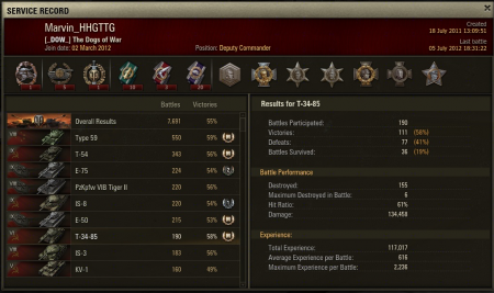T-34-85, Master Ace badge, 2236xp.