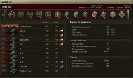 DeBroers best match with JagdPanther