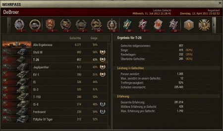 Great defeat with T-26. 12 kills was awesome.