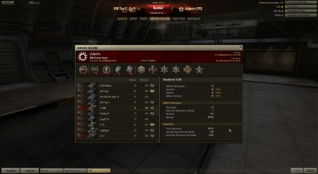 Nice score when KV3 was still tier 6. Now the record is under T150 on statistics.