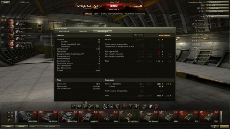 XP with premium: 1 491 XP without premium : 994 Experience received: 4473 (x3 for the first victory each day) Credits received: 17752 Battle Achievements: Top Gun