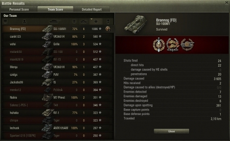 Battle: Malinovka 22. lokakuuta 2012 16:21:50