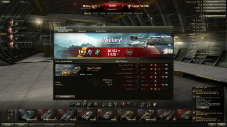 Victory! Battle: Fjords den 4 november 2012 14:11:27 Vehicle: Matilda Experience received: 1470 Credits received: 30162 Battle Achievements: Sniper, Master Gunner, Sharpshooter, Mastery Badge: