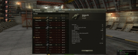Battle: Redshire 25. marraskuuta 2012 12:32:29 