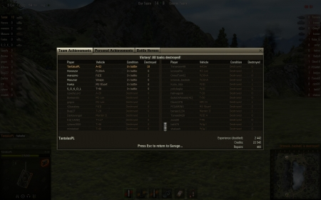 Done a long time ago, long before french tree came out. Saved the printscreen, coz its my highest killcount to date.
