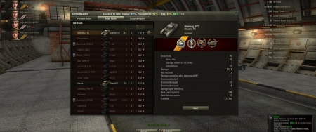 Battle: Abbey 6. joulukuuta 2012 20:42:33