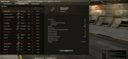 Third game with this tank. Stock gun. Not too many scores with this tank so thought to add. Mastery Badge: