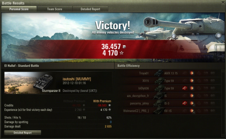 lol @ the ammo-rack. 2835 damage dealt.