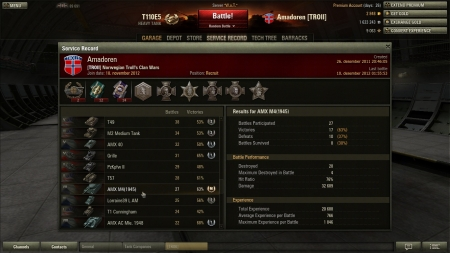 High score list