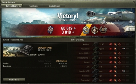 Victory!  Battle: Airfield 11. decembra 2012 22:10:53  Vehicle: VK 3601 (H)  Experience received: 3 018  Credits received: 60 619  Battle Achievements: Oskin's Medal, Top Gun, Sniper, Sharpshooter