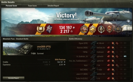 Battle Achievements: De Lagland's medal, Pool's medal, Top Gun, Defender, Sniper, Sharpshooter, Mastery Badge: