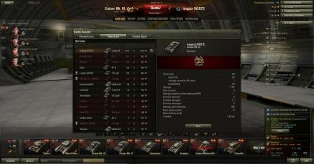 Victory!  Map: Malinovka 14. joulukuuta 2012 13:35:29 Vehicle:: Cruiser Mk. III Exp: 3450 (x2) + Credits: 26277 Achievements: : Confederate