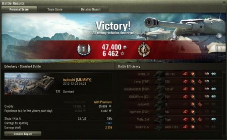 7 kills and 2154 exp, but no Ace Tanker :(