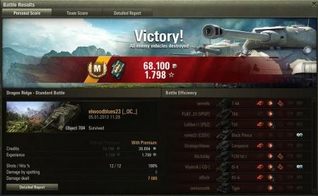 finally Ace Tanker. 7085 damage