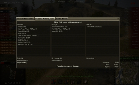 My best battle. Now this XP can be seen at my M103 stats, however i never played with that tank...
