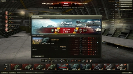 Victory! Battle: Ruinberg den 3 februari 2013 21:18:03 Vehicle: AMX AC Mle. 1946 Experience received: 2 160 Credits received: 62 127 Battle Achievements: Radley-Walters's Medal, Top Gun, Sniper, Master Gunner, Mastery Badge: