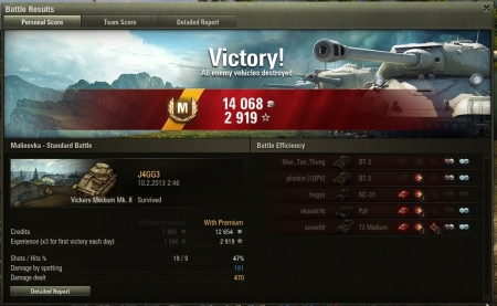 Victory! Map:  Malinovka 10. helmikuuta 2013 2:46:34