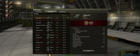 Stock. Fjords 2.3.2013 20:31:28 Vehicle: 59-16 Exp: 3 188 (x2) + Credits: 59 044  Achievements: : Confederate, Sniper, Mastery Badge: