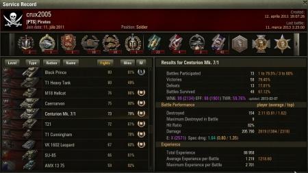 Victory! Map: Murovanka 14. februára 2013 23:28:35  Vehicle:: Centurion Mk. 7/1  Exp: 8 653 (x3) + Credits: 105 196  Achievements: : Radley-Walters's Medal, Top Gun, Sniper, Mastery Badge: