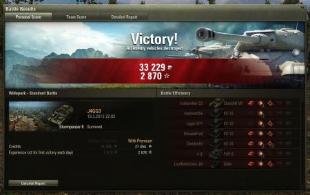 Victory! Map:  Widepark Date: 19. maaliskuuta 2013 22:02:31 Vehicle: Sturmpanzer II Exp: 2870 (x2) + Credits: 33229