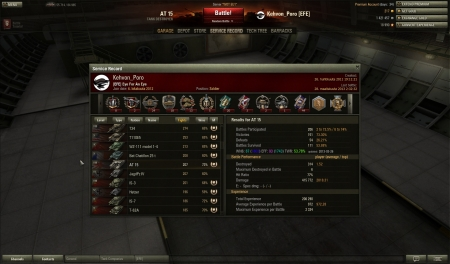 Arty-free battle as a top tier, nomnom. 7,4k dmg