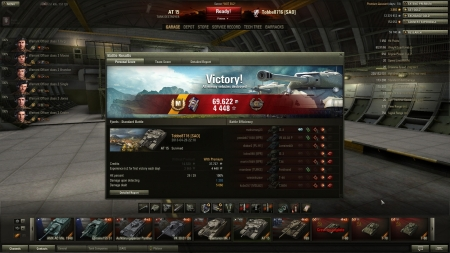 Victory! Battle: Fjords den 26 april 2013 22:10:50 Vehicle: AT 15 Experience received: 4 448 (x2 for the first victory each day) Credits received: 69 622 Battle Achievements: Sniper, Sharpshooter, Mastery Badge: