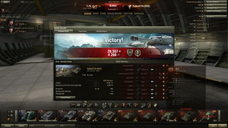 Victory! Battle: Ensk den 7 maj 2013 19:04:15 Vehicle: T-70 Experience received: 4266 (x2 for the first victory each day) Credits received: 28507 Battle Achievements: Steel Wall, Top Gun