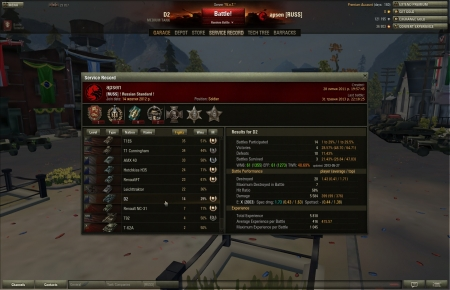 Ace mastery on a LOSS :-O <br>
