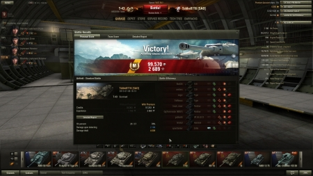 Victory! Battle: Airfield den 6 juli 2013 16:13:49 Vehicle: T-43 Experience received: 2689 Credits received: 99570 Battle Achievements: Mastery Badge: