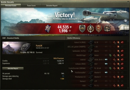 Blitzed 8 tanks, called a cheater and won the game single headedly :)