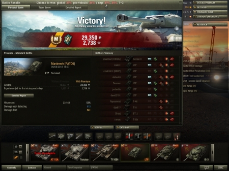 Nice Game in LTP, Rissoan Light Medium, Ace Mastery Badge and after repairs still 28k profit