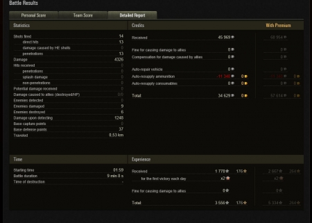 KV2 battle that earned me my best XP score.