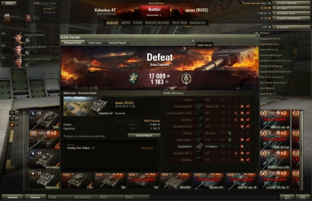 Would have been in second place if this had been a win :)<br> <br> <br> Defeat!<br> Map:  Malinovka<br> Date: 26.09.2013 17:02:34<br> Vehicle: Valentine AT<br> Exp: 1183  Credits: 17089<br>  Achievements: : Top Gun, Master Gunner