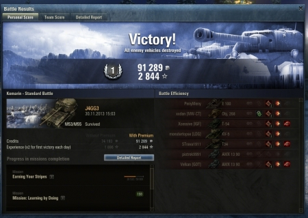 Victory!  Map: Komarin 30.11.2013 15:03:00  Vehicle: M53/M55  Exp:  2844  (x2)  Credits:  91289 Battle Achievements: Mastery Badge: