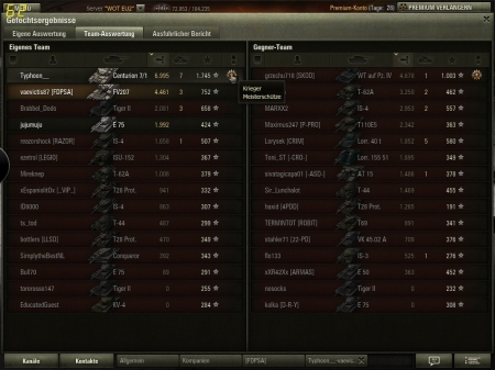 Have no screenshot of it , WoT closed randomly after this match .... 1745 base exp a guy I asked told me (playing non prem atm so ...). That game was a fucking heartbreak though .... Replay file is to big ffs ....