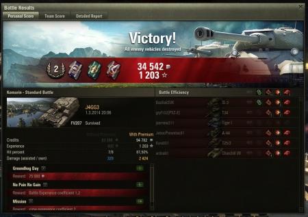 Victory! Komarin 1.3.2014 20:06:36 FV207 1203 109542    Reaper, Master Gunner, Sharpshooter