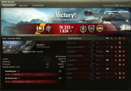 Sharing this replay where I got top-gun, Mastery, and a blind shot ammo rack on a T-54. :)